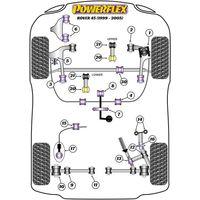 Gros silentbloc de support moteur stabilisateur Powerflex