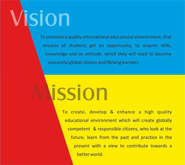 Vision And Mission – Russell Square International College