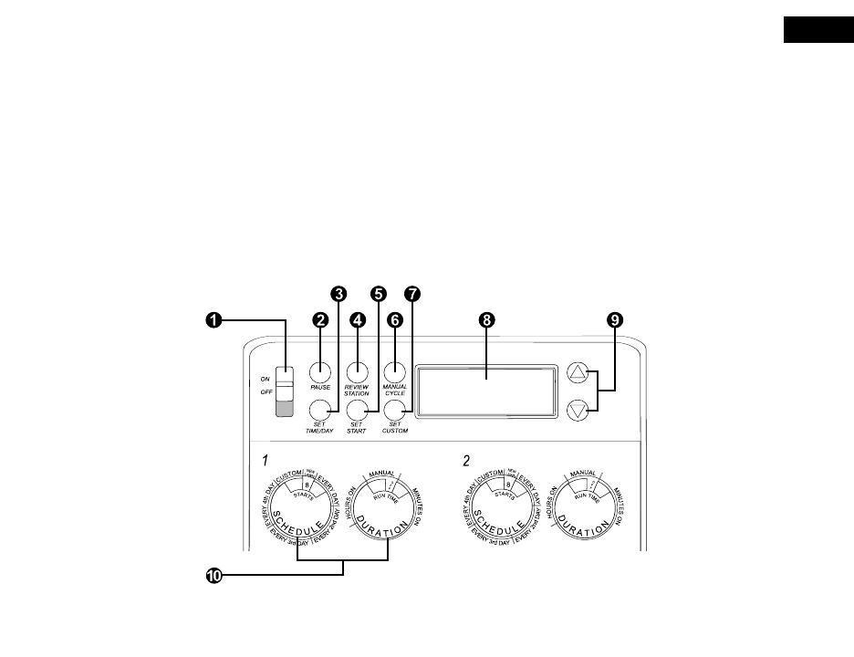 Rain Bird PC 506 Installation, Programming, And Operation