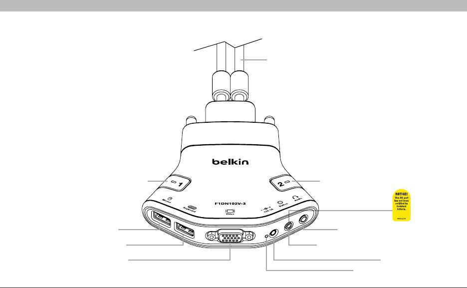 Belkin F1DN102F-3/F1DN102N-3/F1DN102V-3 User Manual