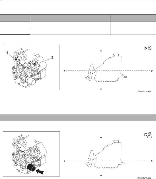 small resolution of ditch witch sk350 operators manual 100 hour
