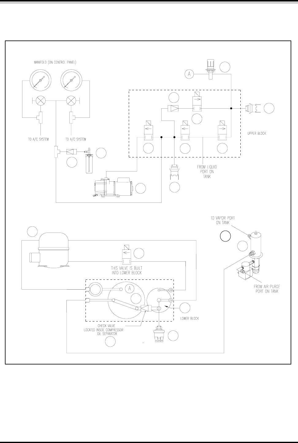 MAC Tools 34800/34801/AC900 Service Manual Download