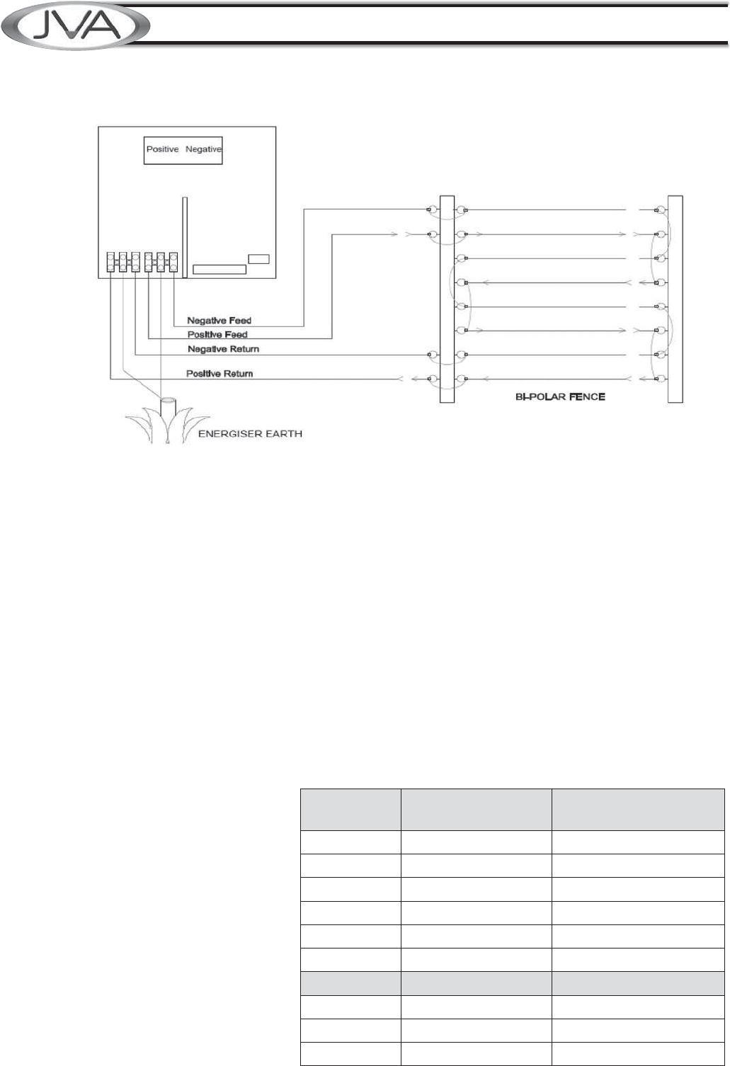 hight resolution of jva electric fence systems 3 example fence wiring diagram