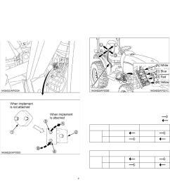 kubota hydraulics diagram data diagram schematickubota hydraulics diagram wiring diagram blog kubota la211 hydraulic diagram kubota [ 1017 x 1460 Pixel ]