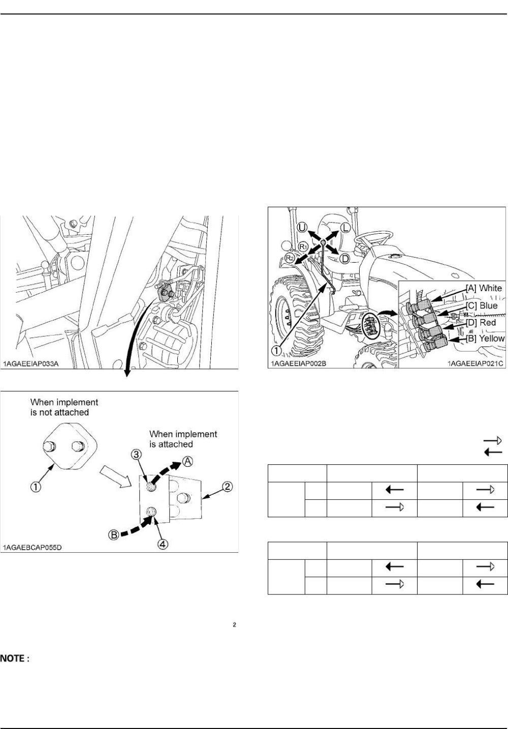 medium resolution of kubota hydraulics diagram data diagram schematickubota hydraulics diagram wiring diagram blog kubota la211 hydraulic diagram kubota