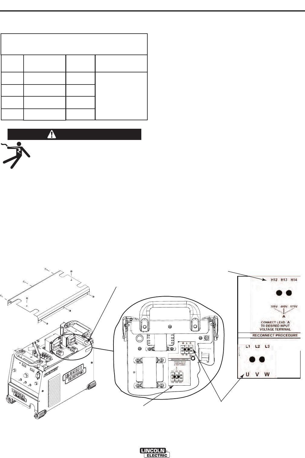 Lincoln Electric Flextec 450 Operators Manual Download