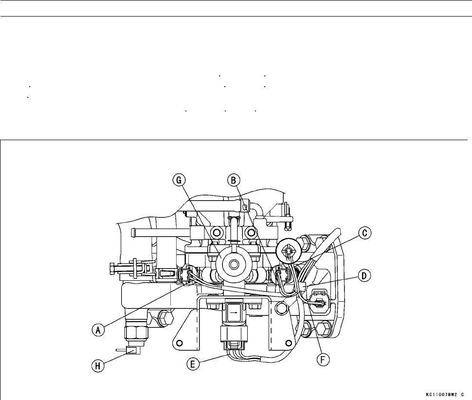 Kawasaki FD671D/FD711D/FD750D/FD791D Service Manual