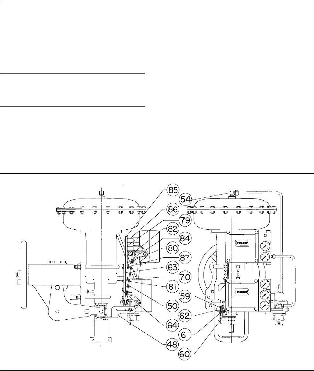 Fisher 3582/3582i/3583/582i Instruction Manual Download