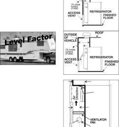 wiring diagram rv refrigerator dometic rm 2351 rm 2354 rm 2451 rm 2454 rm 2551  [ 1082 x 1399 Pixel ]
