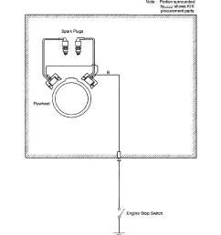 kawasaki fh451v fh500v fh531v fh601v fh641v fh680v fh721v service manual page 117 [ 942 x 1374 Pixel ]