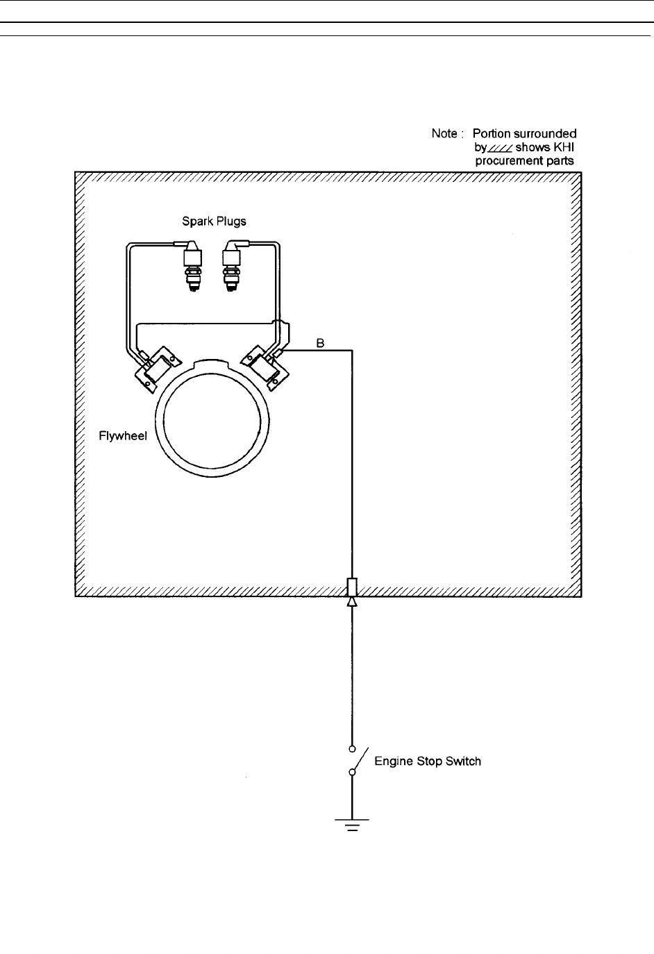 hight resolution of kawasaki fh451v fh500v fh531v fh601v fh641v fh680v fh721v service manual page 117