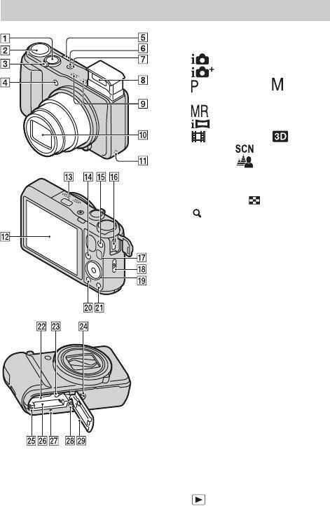 Sony Cyber-shot DSC-HX20V/HX30/HX30V Instruction Manual