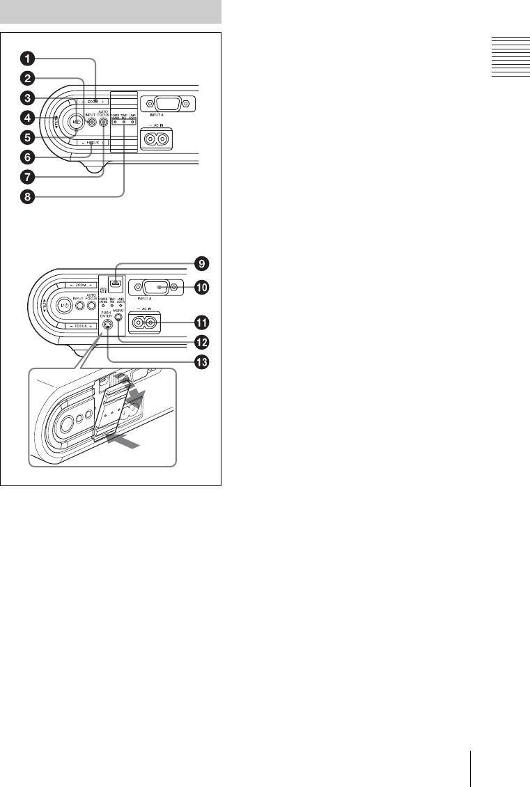 Sony VPL-CX21/VPL-CS21 Operating Instructions Download