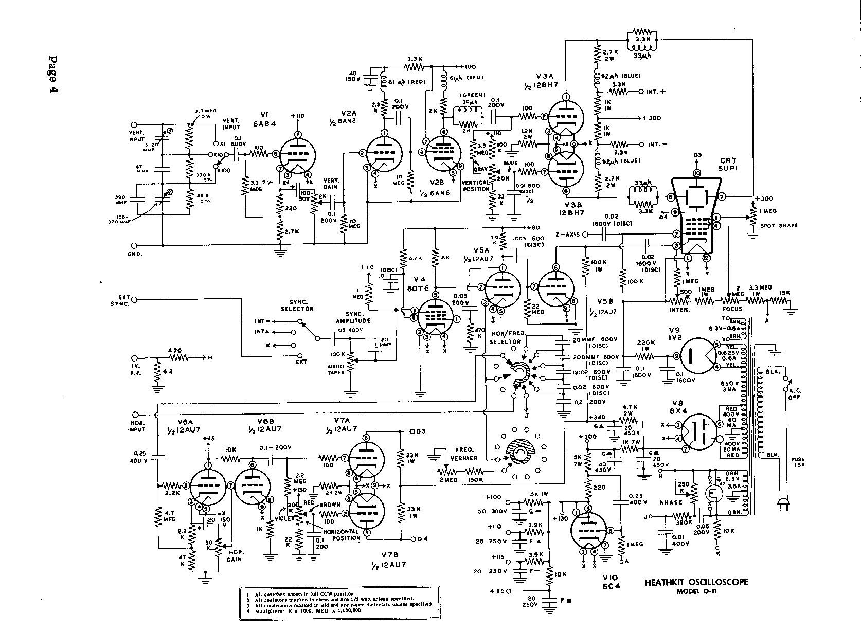 Electronics Kits