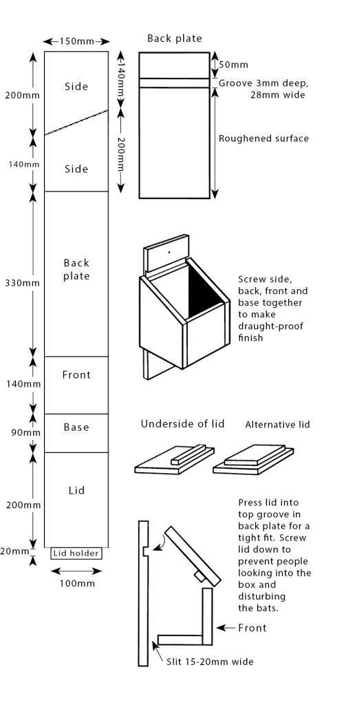 small resolution of box step diagram