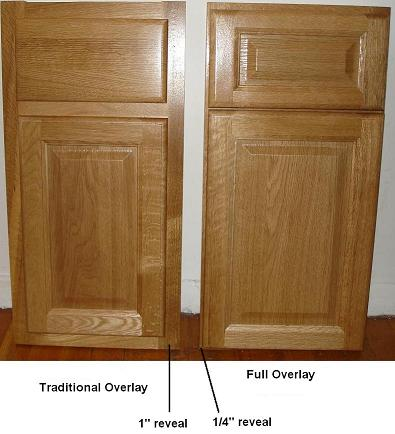 Face Frame Vs Euro Style Cabinets