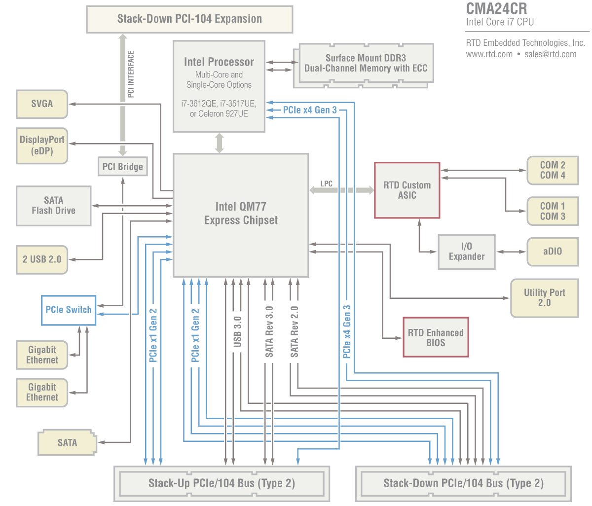 hight resolution of core i7 chip schematic wiring diagram detailed hard drive intel core core i7 chip schematic