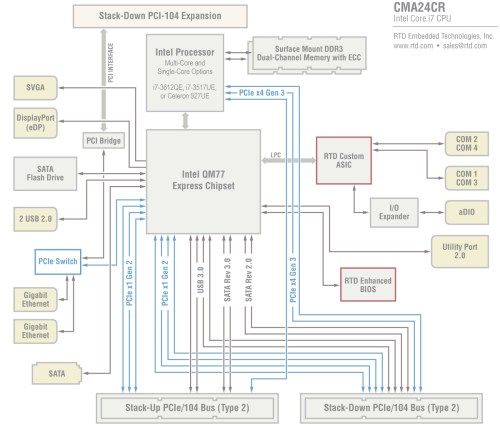 small resolution of core i7 chip schematic wiring diagram detailed hard drive intel core core i7 chip schematic