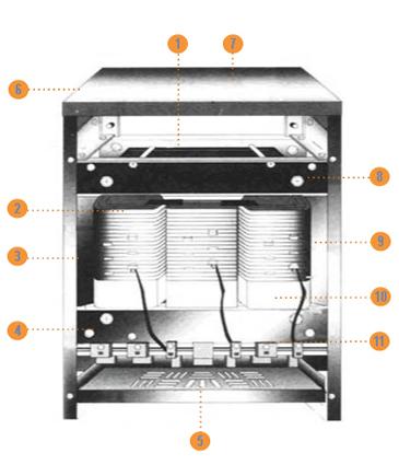 Imagen Transformadores Seco Monofásico Componentes y Accesorios