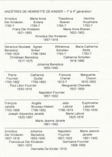 Ancêtres Henriette de kinder