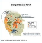 Puget Sound Energy, Western EIM, Arizona Public Service, CAISO