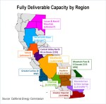 california policy transmission renewable resources