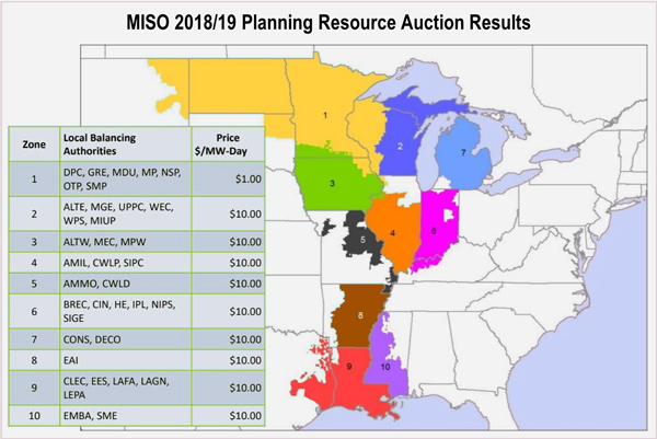 MISO planning resource auction
