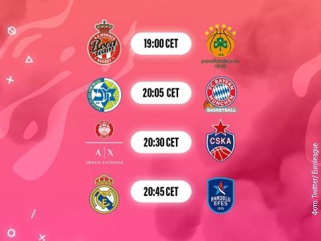 Raspored utakmica u četvrtak