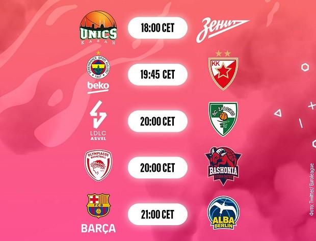 Raspored utakmica u petak