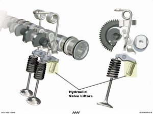 BMW E90 valve train (lifter) ticknoise | RTS  Your Total