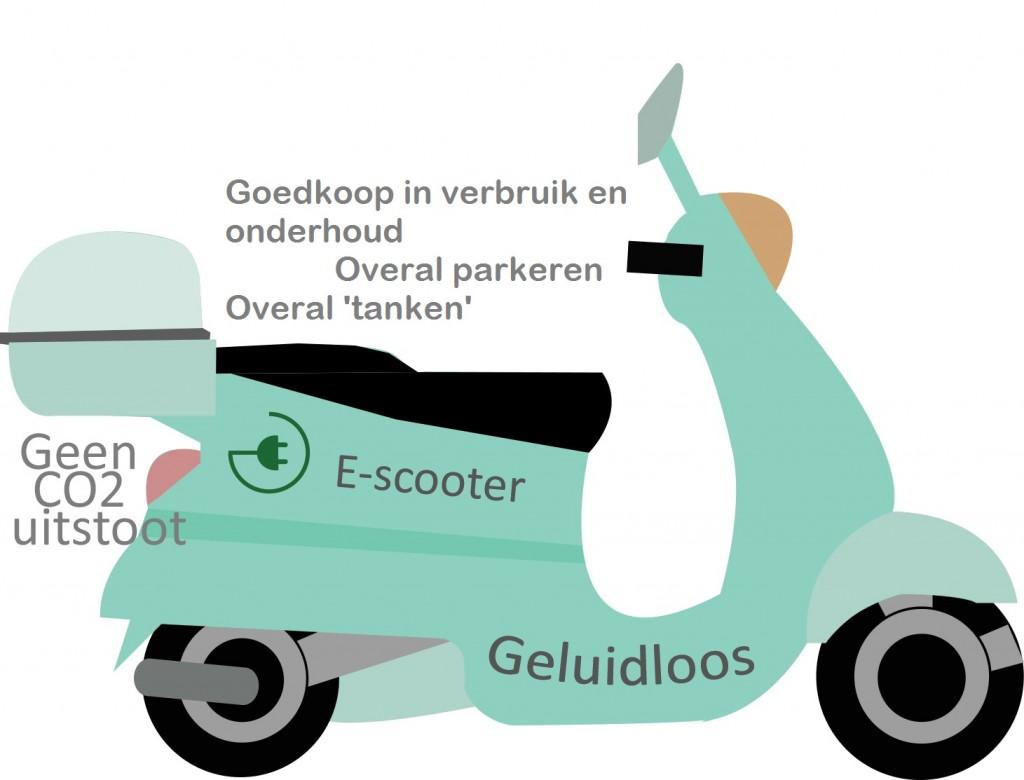 Stimuleringsactie E-scooter? Natuurlijk