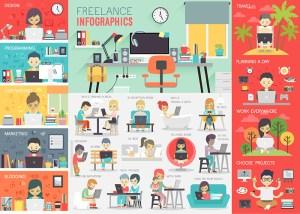 Freelance infographics / Shutterstock / www.shutterstock.com