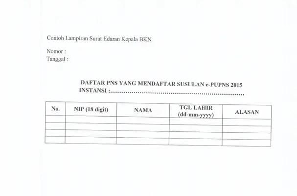 surat Kepala BKN