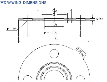 DIN2501 FULL FACE PTFE-EPDM GASKETS,China