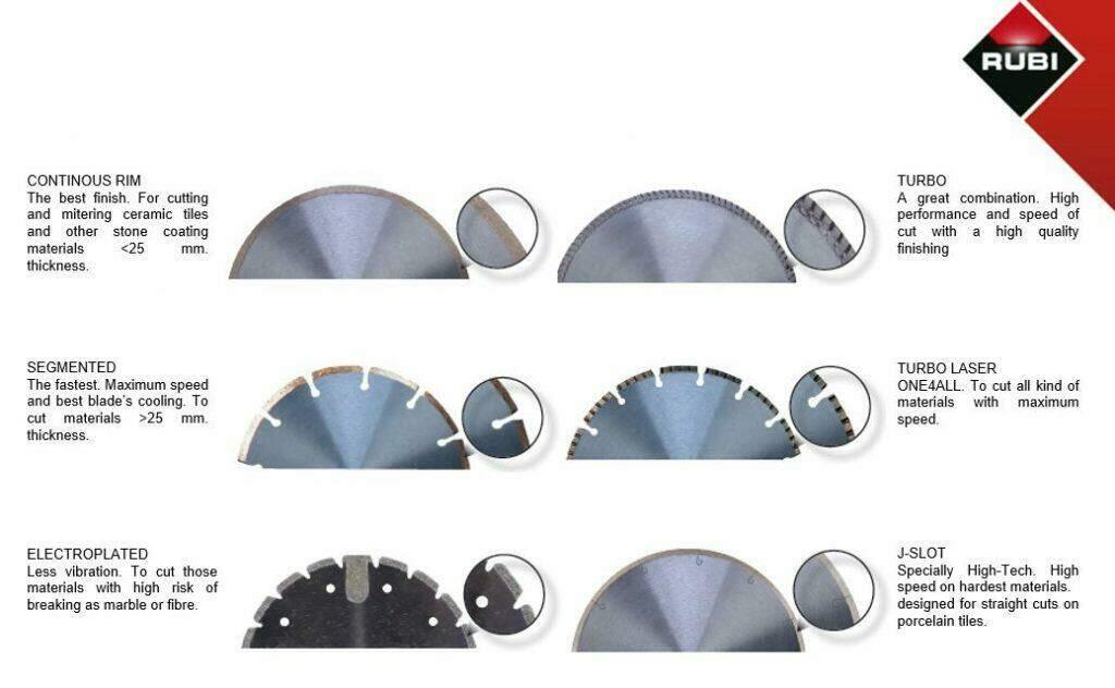 rubi diamond blades the most powerful