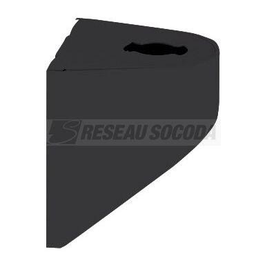 Secu Card Services