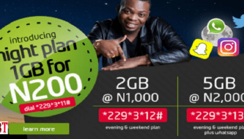 Image result for Glo 1GB For N200 night plan