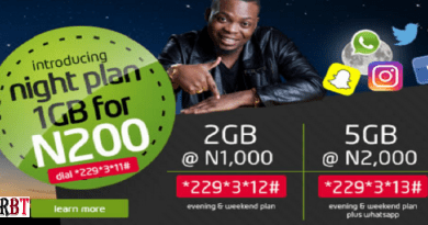 Etisalat Data Plan for Evening, Night and Weekend
