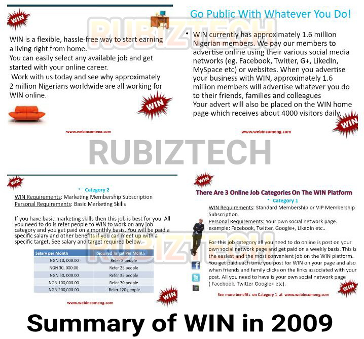 Winthrills Network started as WIN in 2009