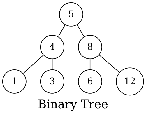 Practical graph theory in ruby the thing is that a binary tree is just a specialized version of a graph so that should give you an idea of how widespread graphs are ccuart Images