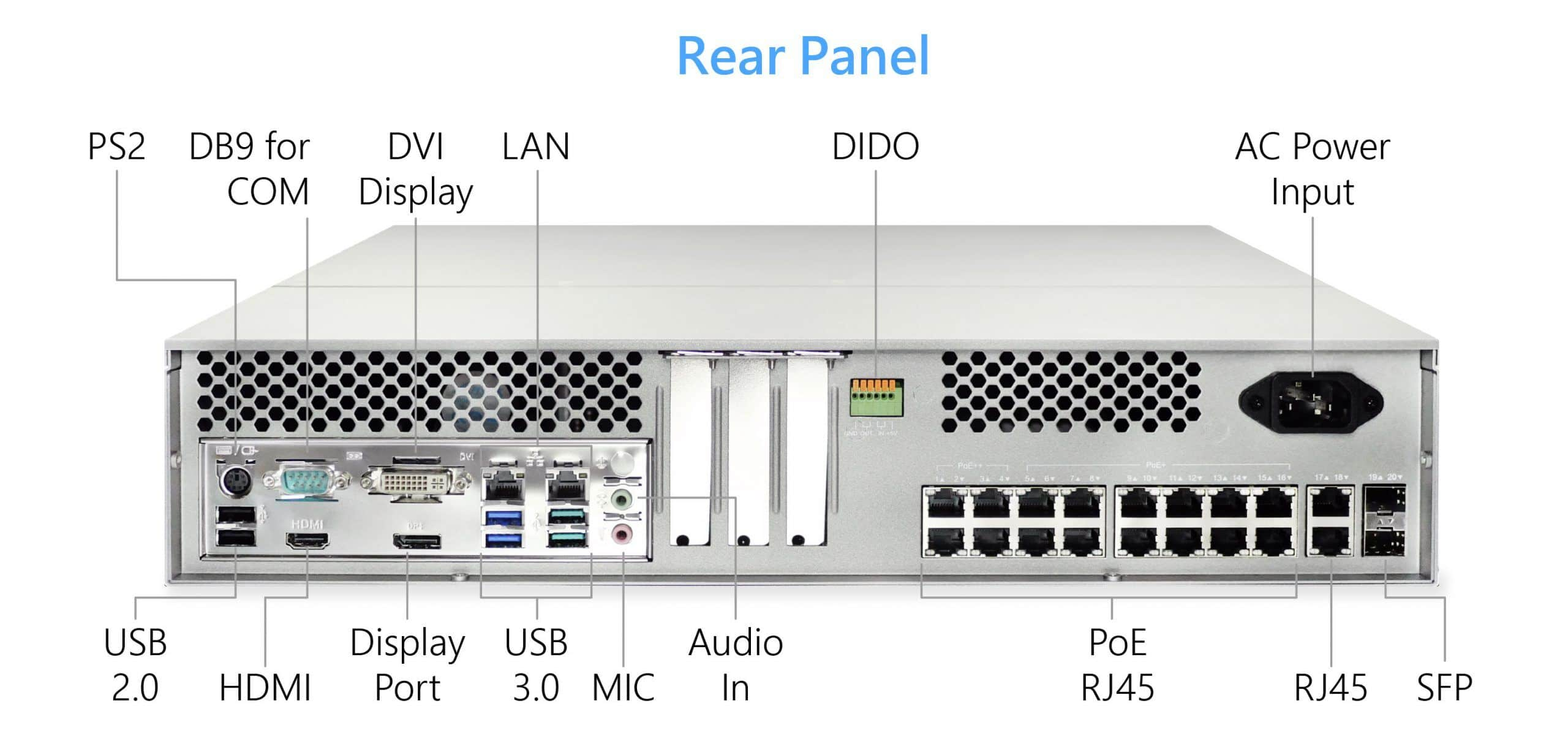 NVPS-Series PoE NVR ODM Customization Service