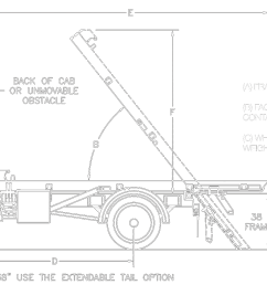 roll off cable diagram wiring diagrams one roll off cable diagram [ 3732 x 1623 Pixel ]