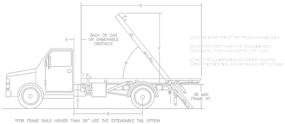 medium resolution of roll off cable diagram wiring diagrams one roll off cable diagram