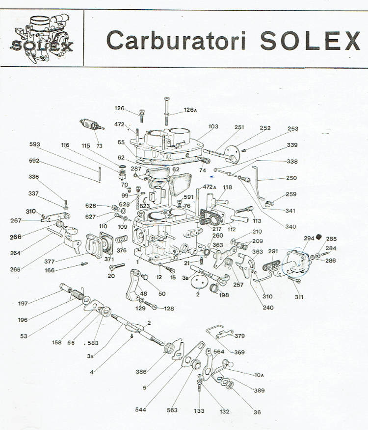 34CIC Simca + Lancia + Matra + Citroen