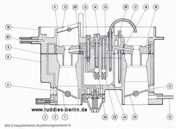 Pierburg 2E3 + 2E4 Ersatzteiliste Vergaser