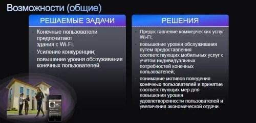 Расширение сетевых решений (часть 3) | Rudometov.COM