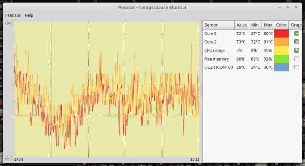Rudy's Krabbels | CPU temperatuur