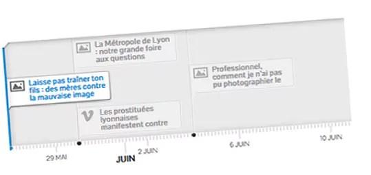 Chronologie 2013 à Lyon : une (autre) année de sujets faits maison