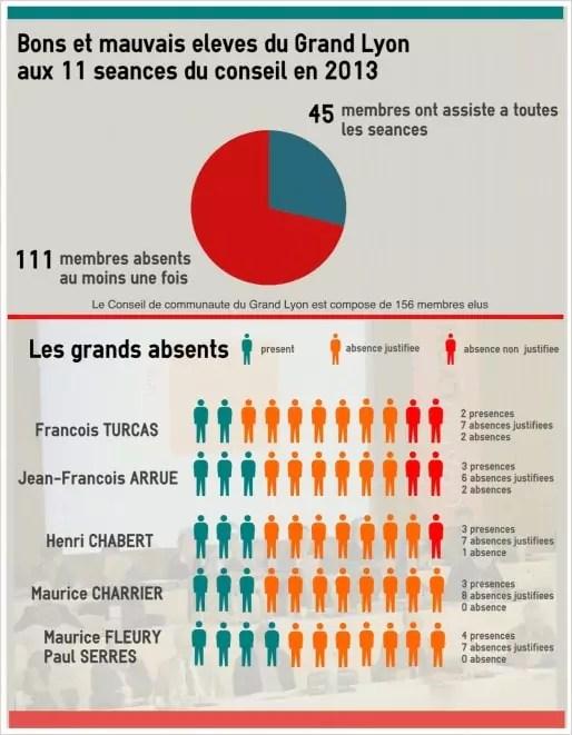 Crédit : Le Progrès.fr