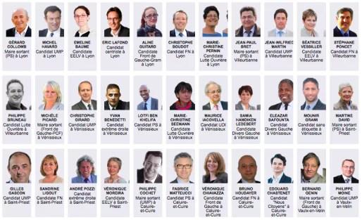 Trombinoscope des candidats aux mairies du Grand Lyon. Qui sont-ils, que gagnent-ils ?